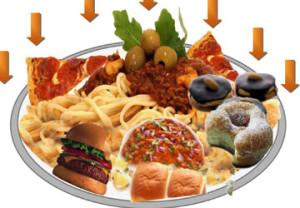 Thực phẩm khó tiêu hóa