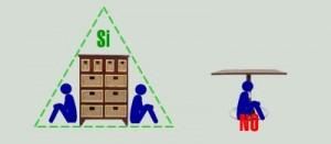Bạn phải làm gì khi có động đất?