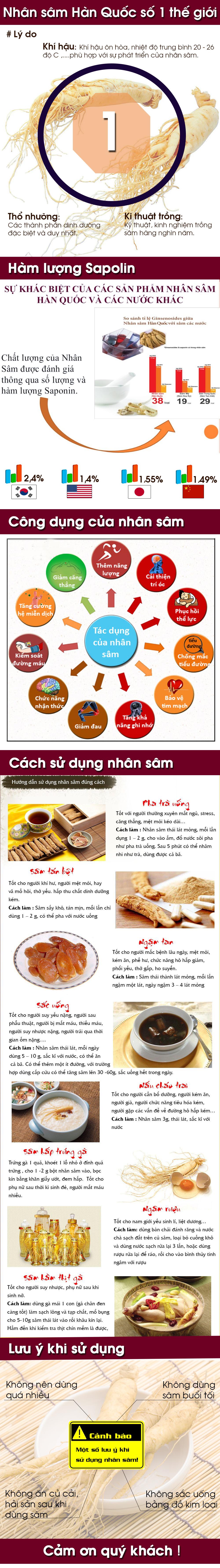 ad-cong-dung-nhan-sam