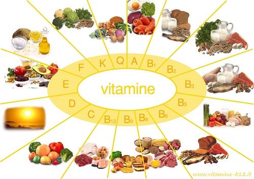 Các loại vitamin và khoáng chất mẹ cần bổ sung cho bé