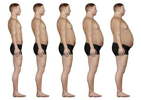 Tư vấn cách giảm cân an toàn nhất – Nhà thuốc Huyện Sĩ