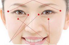 Day ấn huyệt thúc đẩy khí huyết vùng mắt